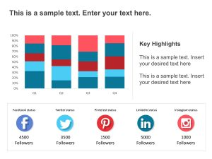 Social Media Performance Dashboard