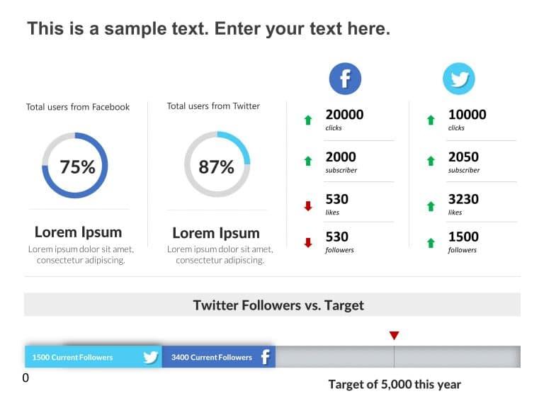 Social Media Performance Comparison 1