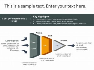 Customer Acquisition Cost PowerPoint