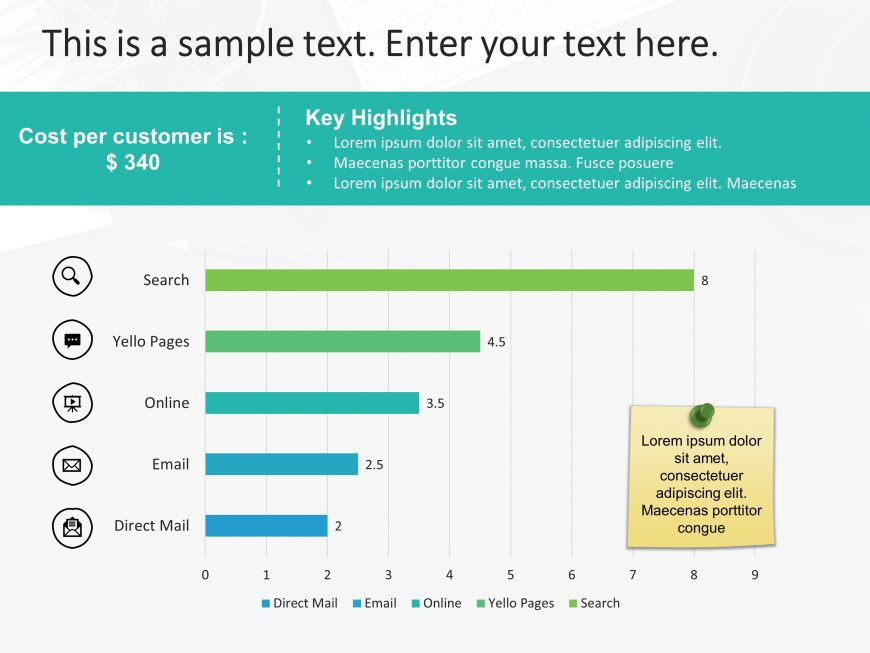 Customer Acquisition Cost PowerPoint 2