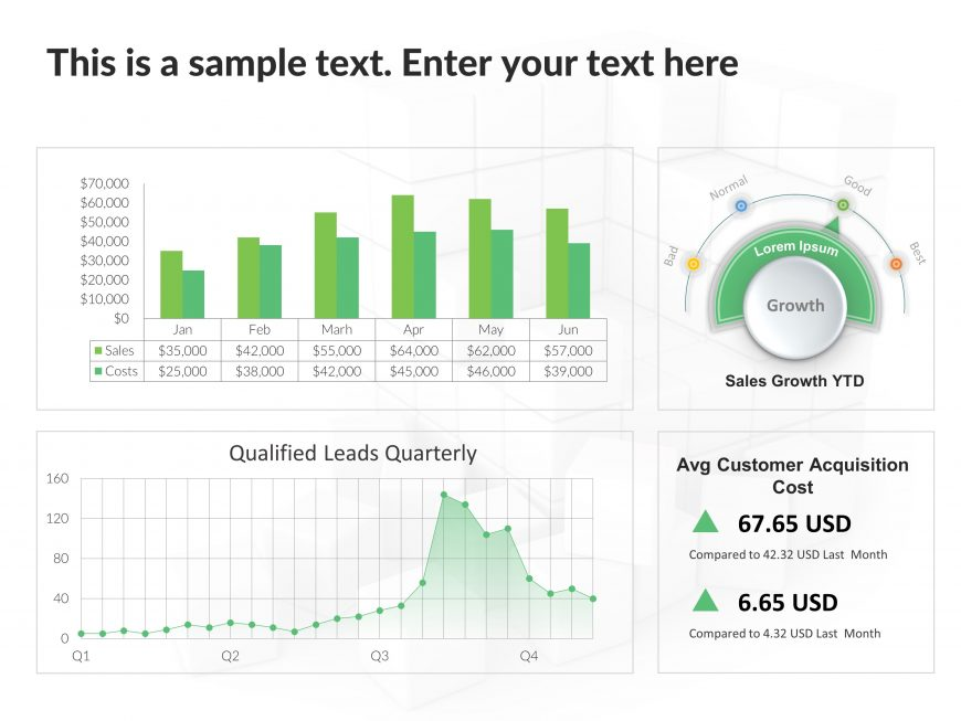 Sales Business Review Dashboard