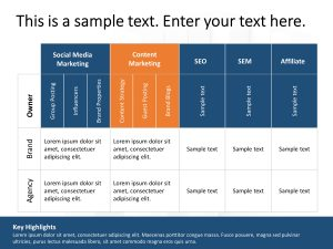 Digital Marketing Planning PowerPoint