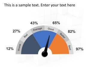 Speedometer Options PowerPoint 1