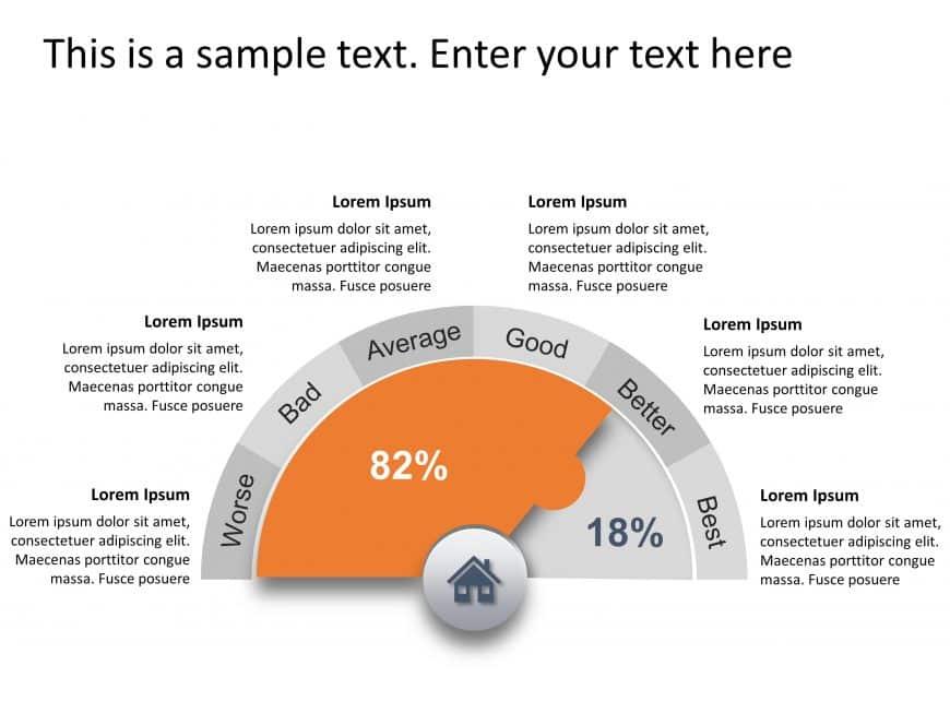 Speedometer Options PowerPoint 4