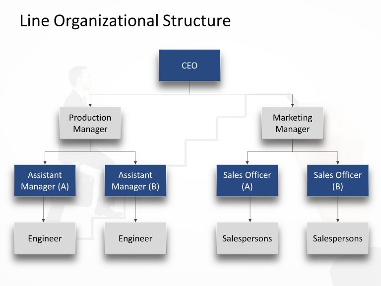 Free Line Organization Structure PowerPoint