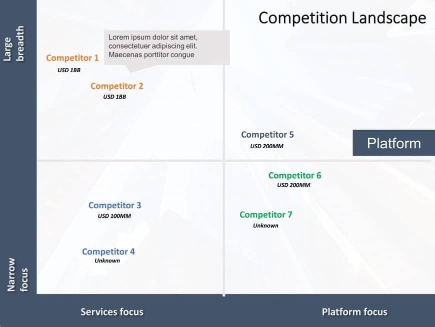 Competitor Analysis Matrix PowerPoint 1
