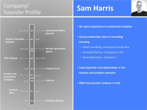 Company Founder Profile PowerPoint Template