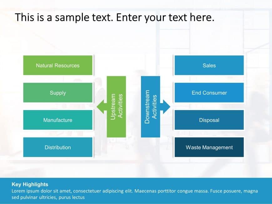 Upstream Downstream Business Activities PowerPoint
