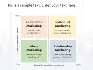 Product Marketing Strategy PowerPoint Template
