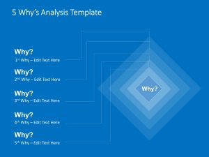 Detailed 5 Why Analysis PowerPoint