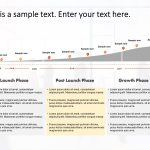 Product Roadmap S Curve1