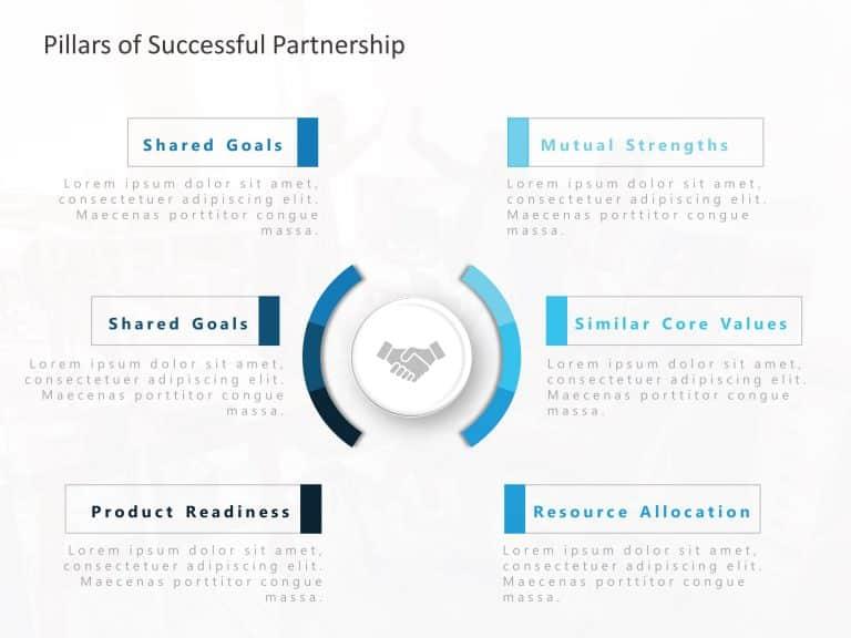 Vendor Partnership Objectives