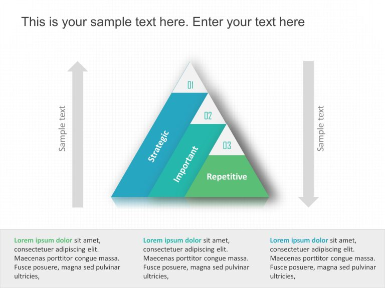 Strategic Imperatives Classification PowerPoint