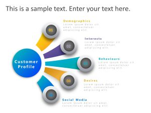 Customer Profile PowerPoint