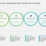 Strategic Initiatives Circular PowerPoint