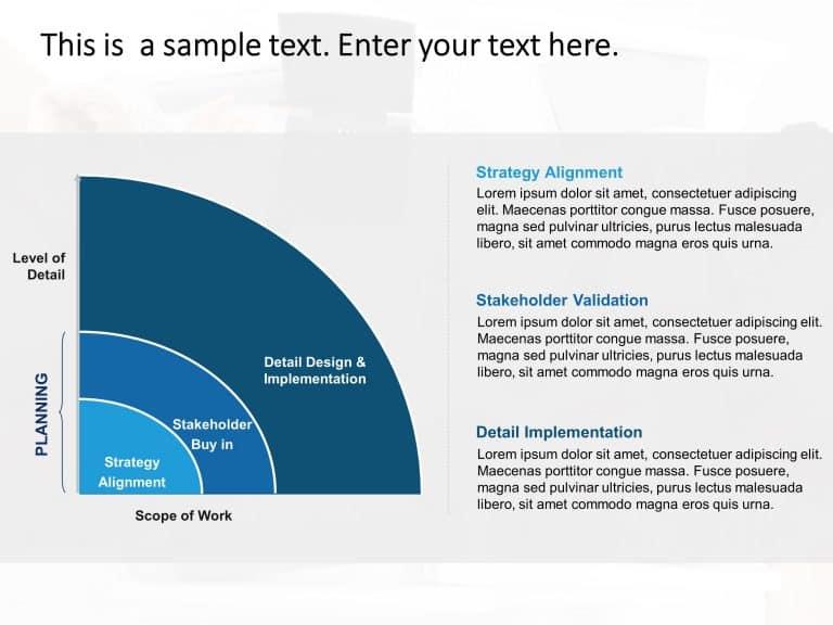 Strategic Initiatives Implementation PowerPoint