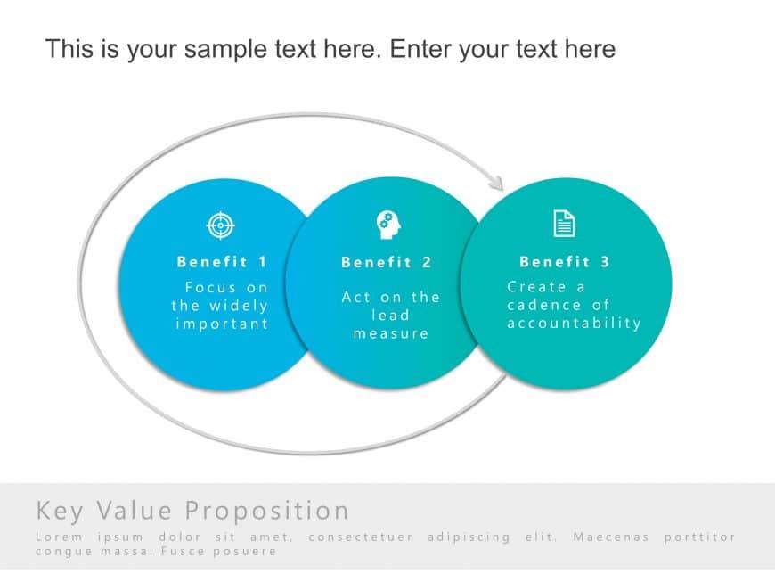 Value & Benefit Proposition PowerPoint