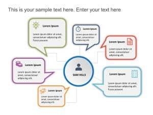 Target Customer Characteristics Callout