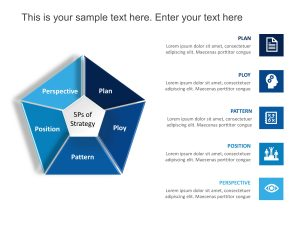 5Ps Strategy PowerPoint Template 2