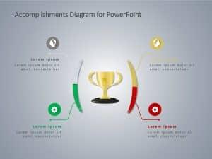 Career Accomplishments PowerPoint Template