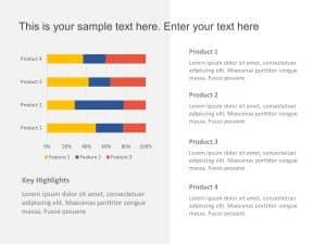 Product Comparison Bar Graphs