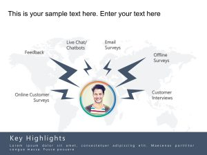 Share of Voice Customer