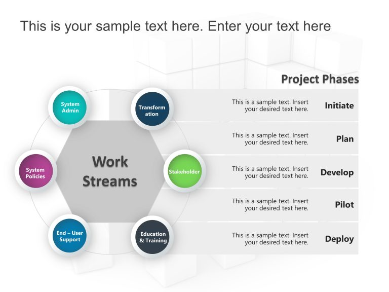 Workstream Project Phases