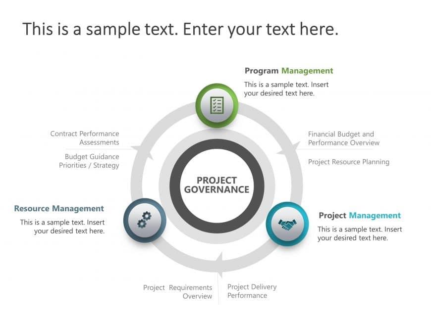 Program Governance Template Circular