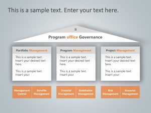 Program Governance Template 1