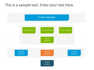 Project Governance Tree Structure