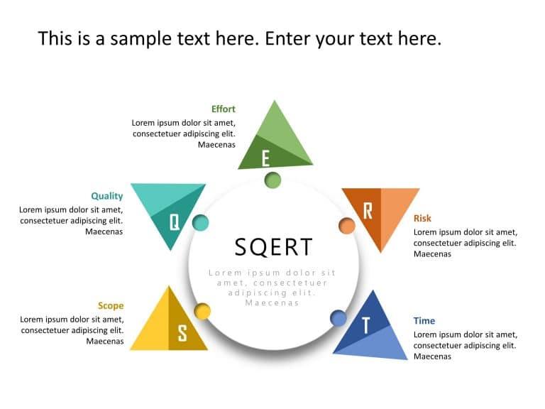 SQERT Project Management 1
