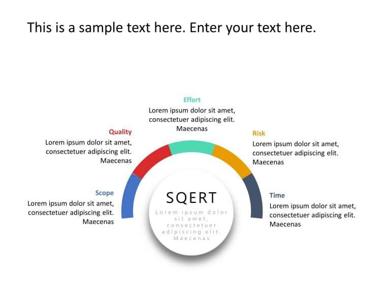 SQERT Project Management 4
