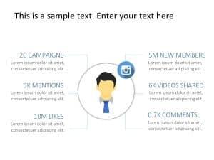 Social Media Analytics PowerPoint Template
