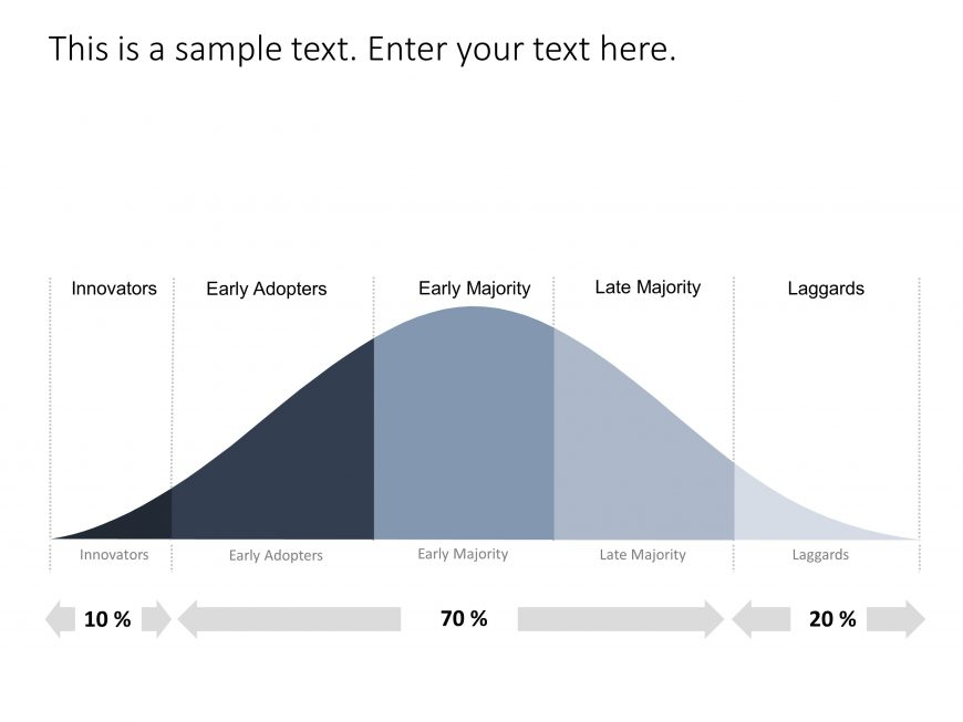 Bell Curve PowerPoint Template 1