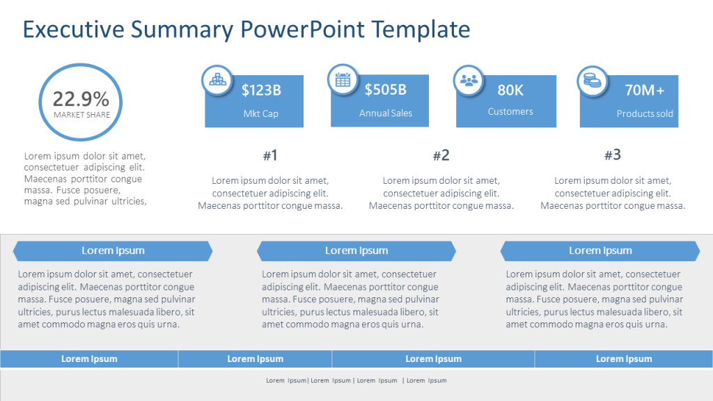 Sales Executive Summary Template