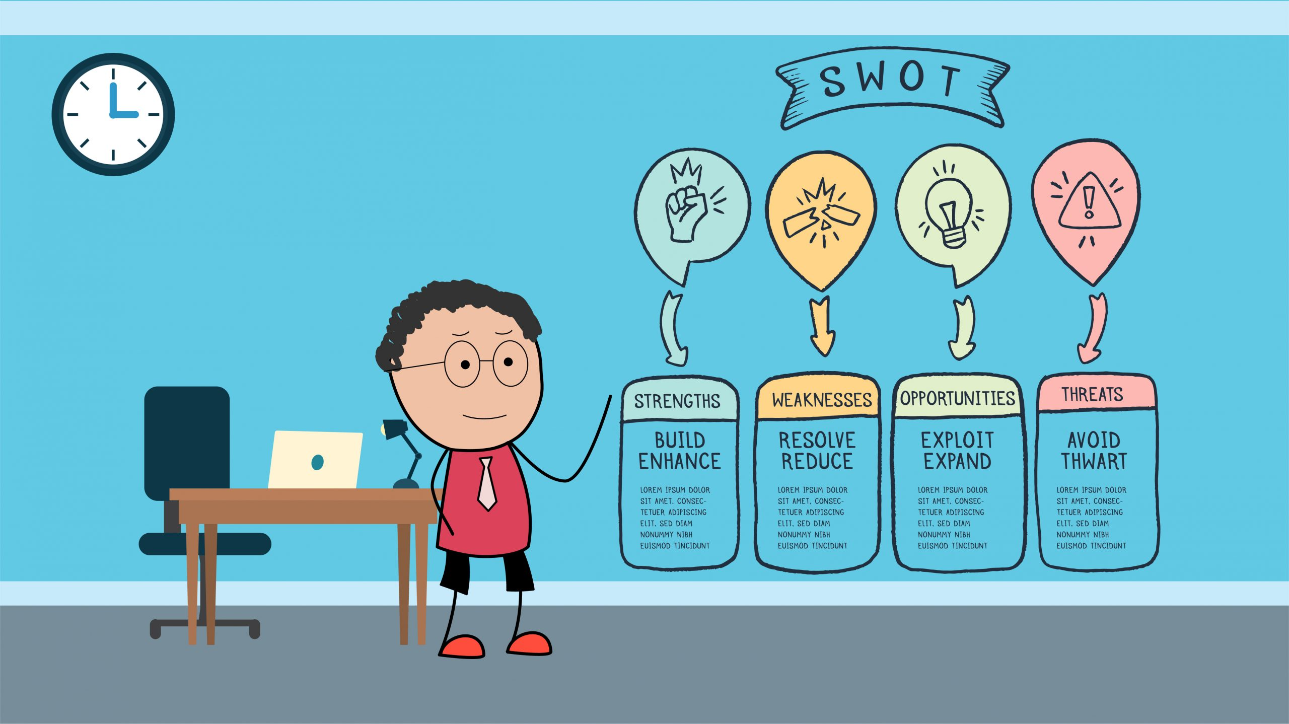 SWOT Analysis Explained (Plus Examples and Free Template)