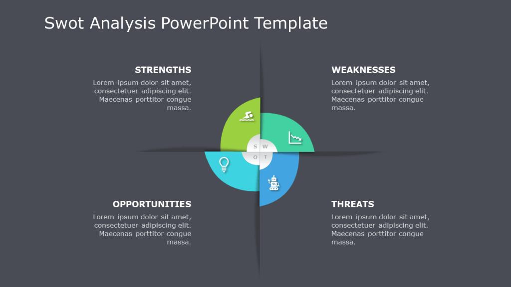 SWOT Analysis Examples