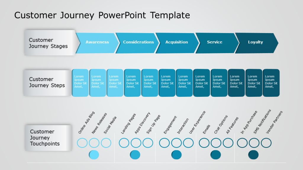 Customer Journey Detailed Template