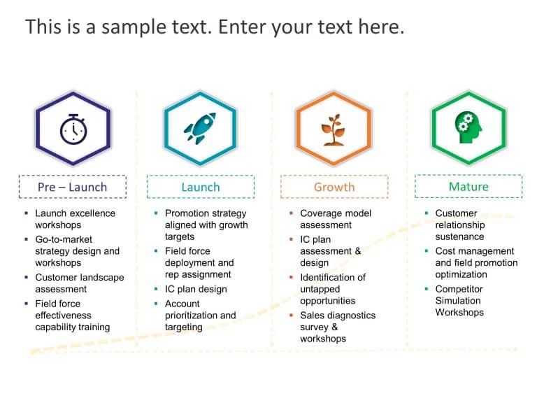 Product Roadmap 4 Steps
