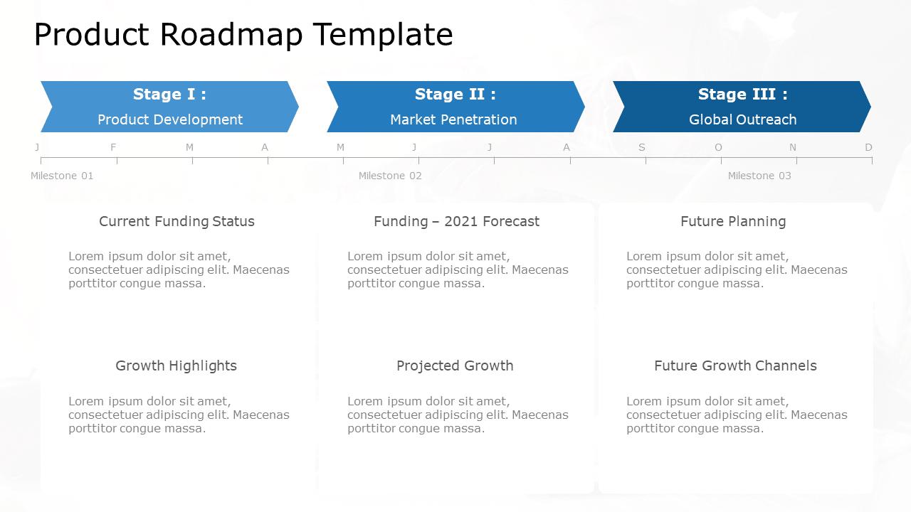 Roadmap Powerpoint