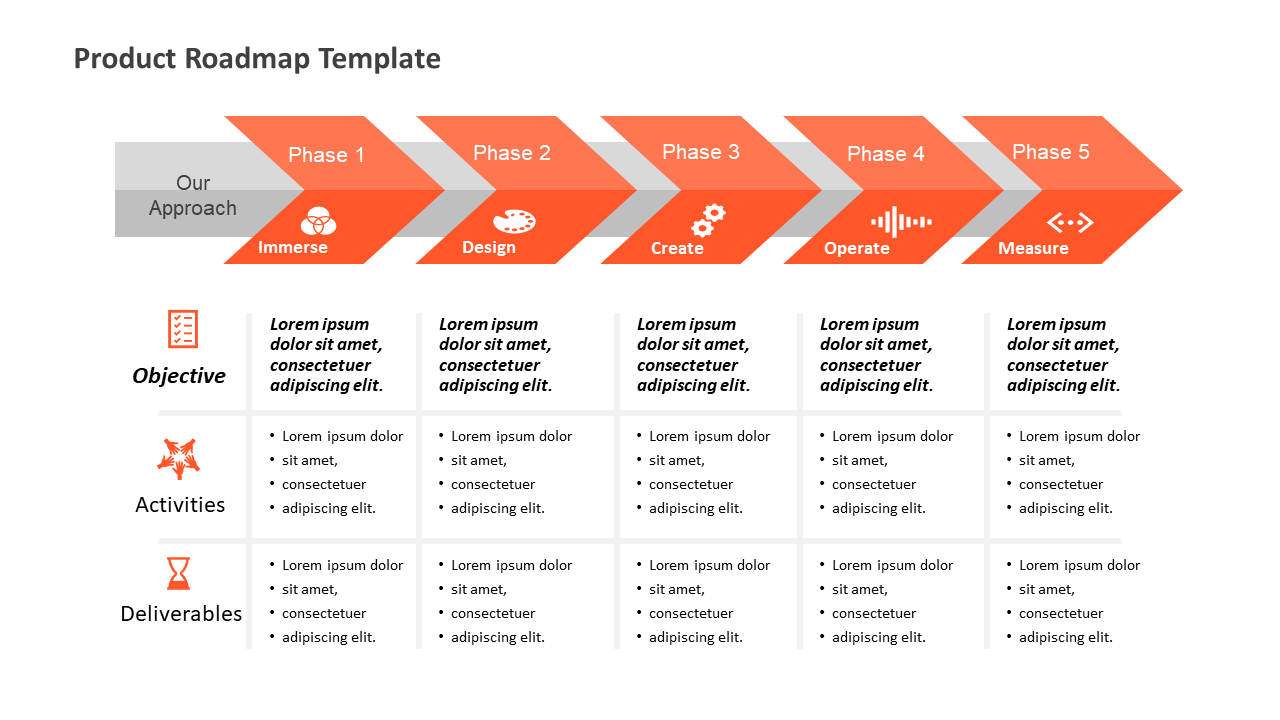 Product Roadmap Example