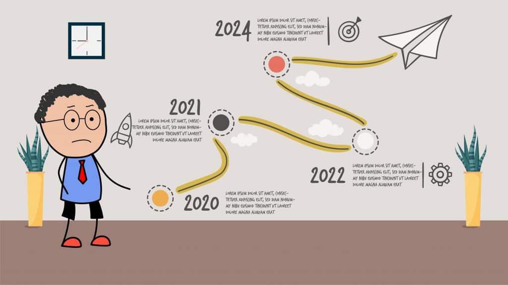 100 Creative Representations Of Timeline Templates Plus Timeline Design Tips Free Timeline Template