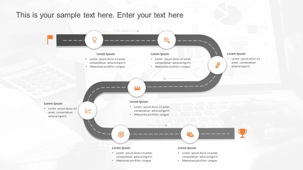Customer Journey Roadmap