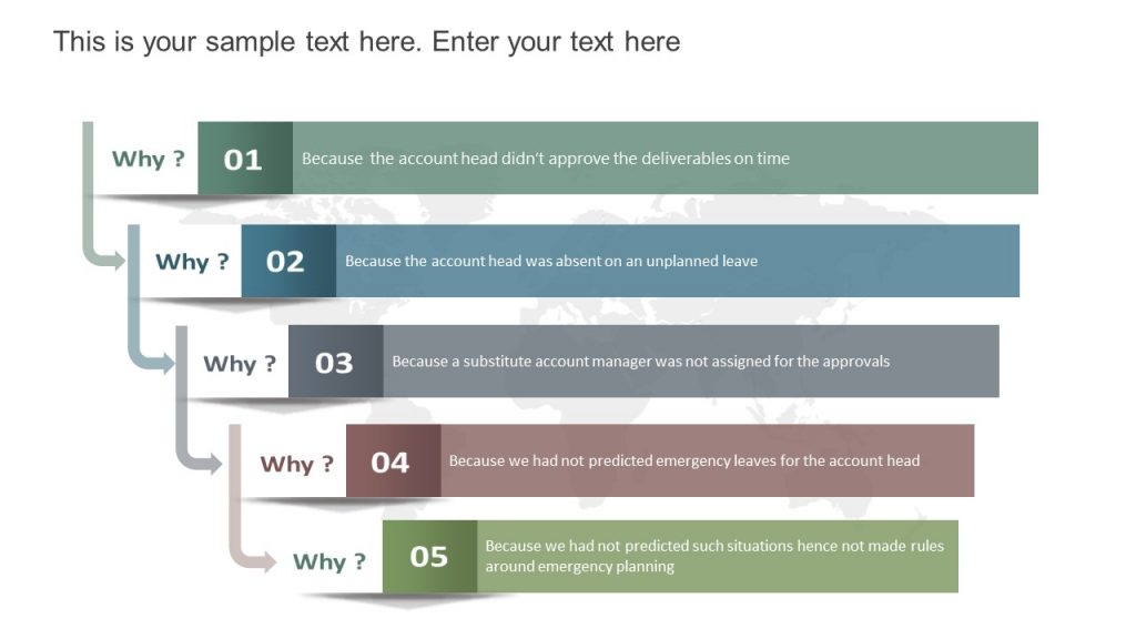 5 Whys Analysis PPT Template