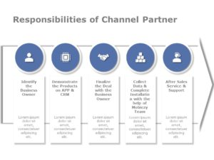 Channel Partner Strategy 01
