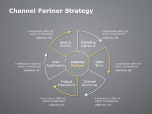 Channel Partner Strategy 02