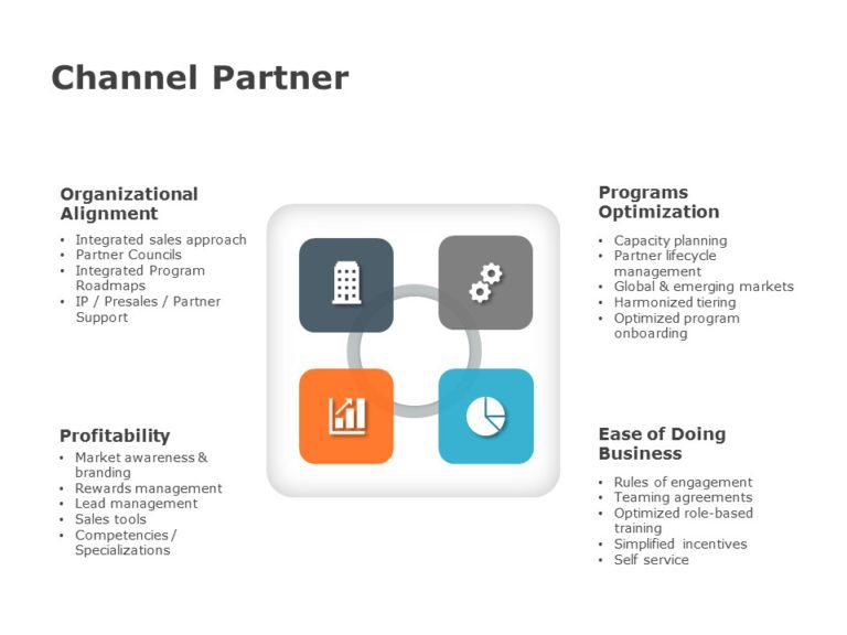 Channel Partner Strategy
