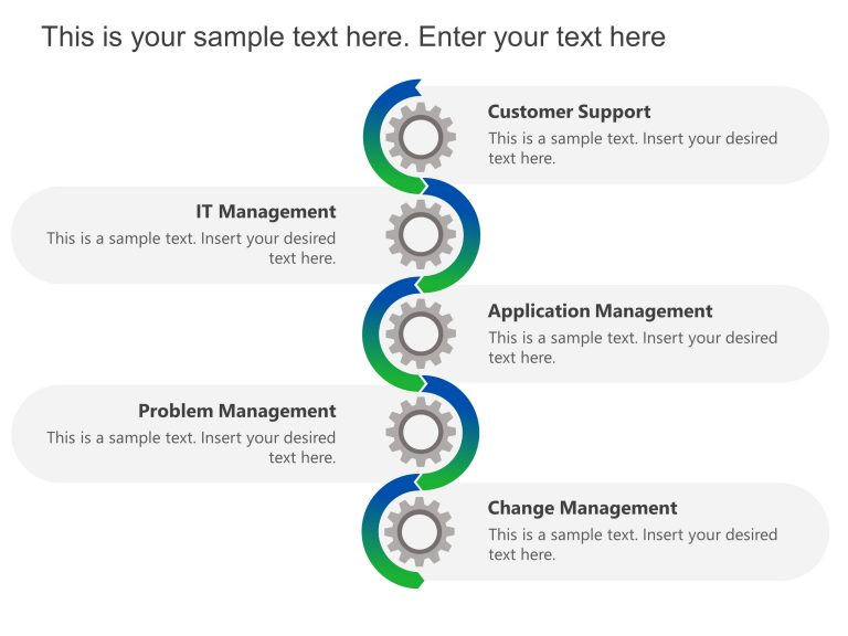 Customer Services Spiral Template