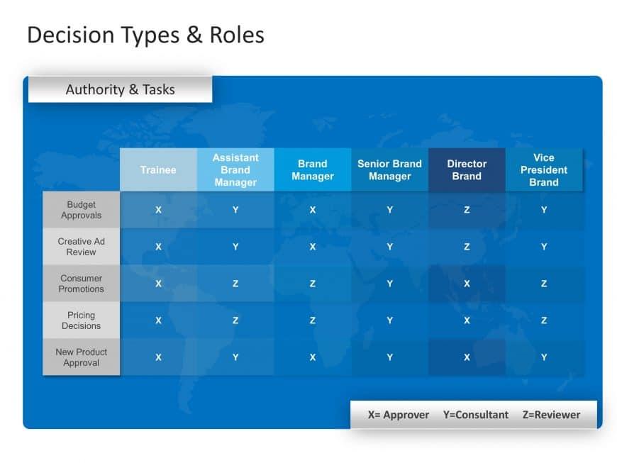 Decision Matrix PowerPoint
