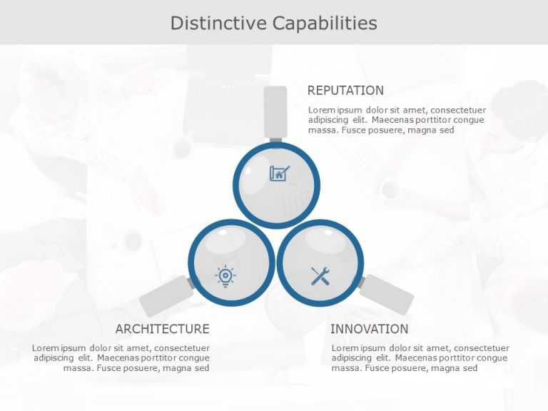 Three Steps Lens Capabilities Template